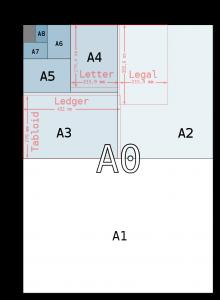 print help print sizes